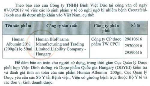 Công văn thông báo lô thuốc bị nhiễm bệnh bò điên